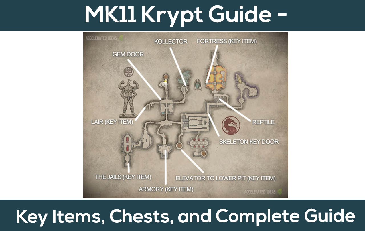MK11 Krypt Guide – Key Items, Chests, and Complete Guide