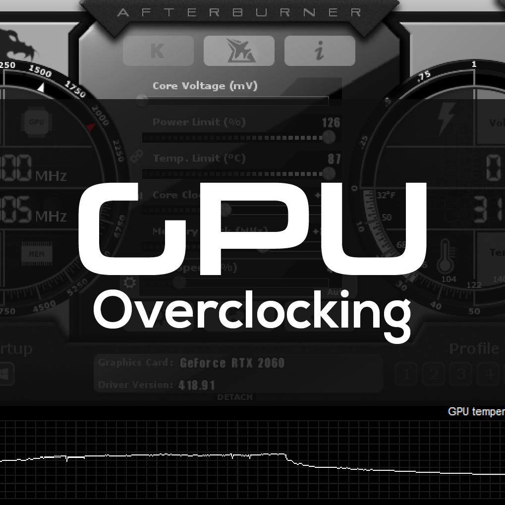 How To Overclock Gpu With Msi Afterburner